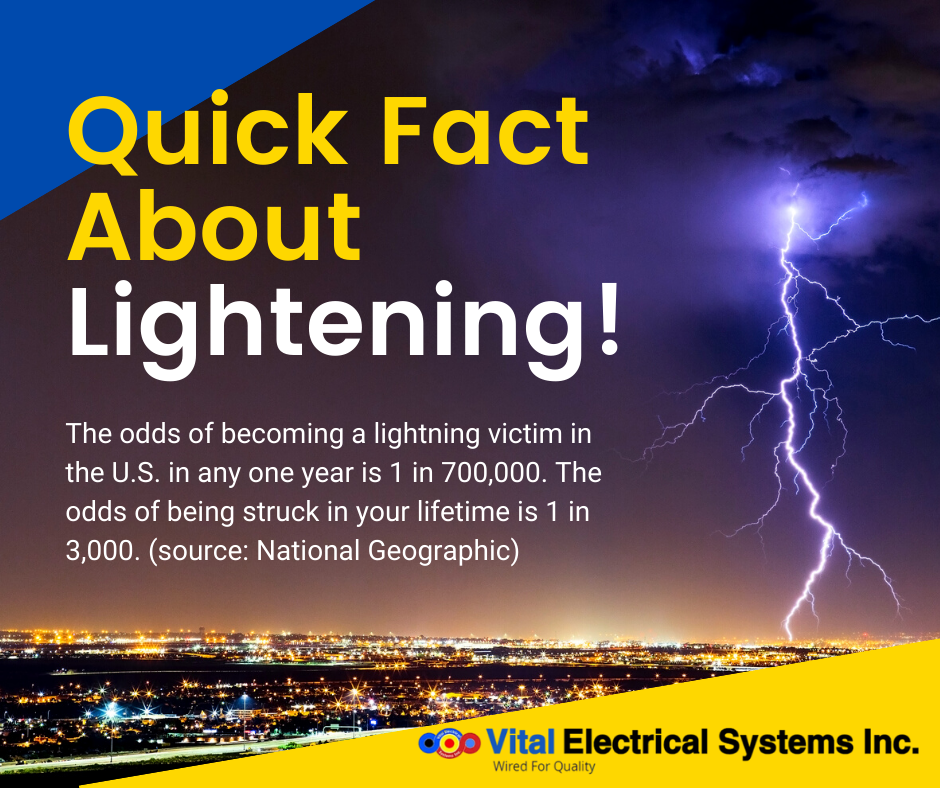Vital Electrical Systems Quick Facts About Lightening Facebook Post
